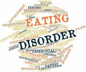list of mental health disorders